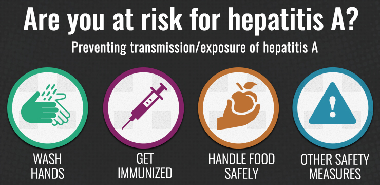 Are you at risk for hepatitis A? Preventing transmission/exposure of hepatitis A