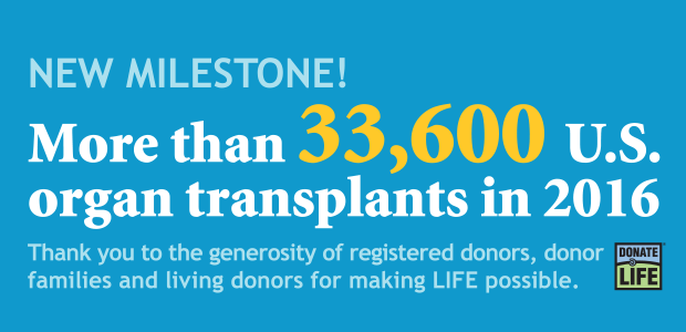 new milestone! more than 33,600 US organ transplants in 2016.